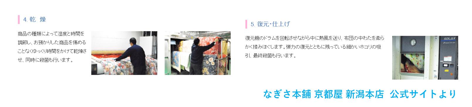 なぎさ本舗京都屋新潟本店