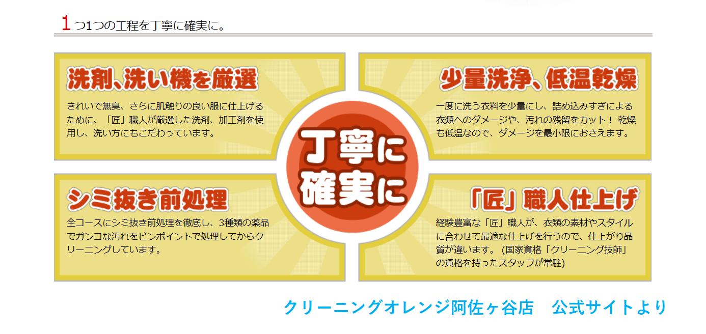 クリーニングオレンジ阿佐ヶ谷店