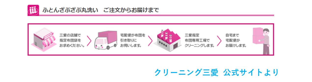 クリーニング三愛 荻窪店