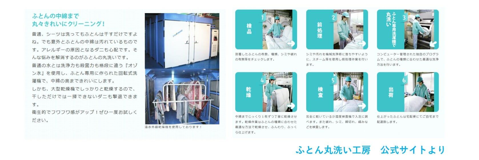 ふとん丸洗い工房