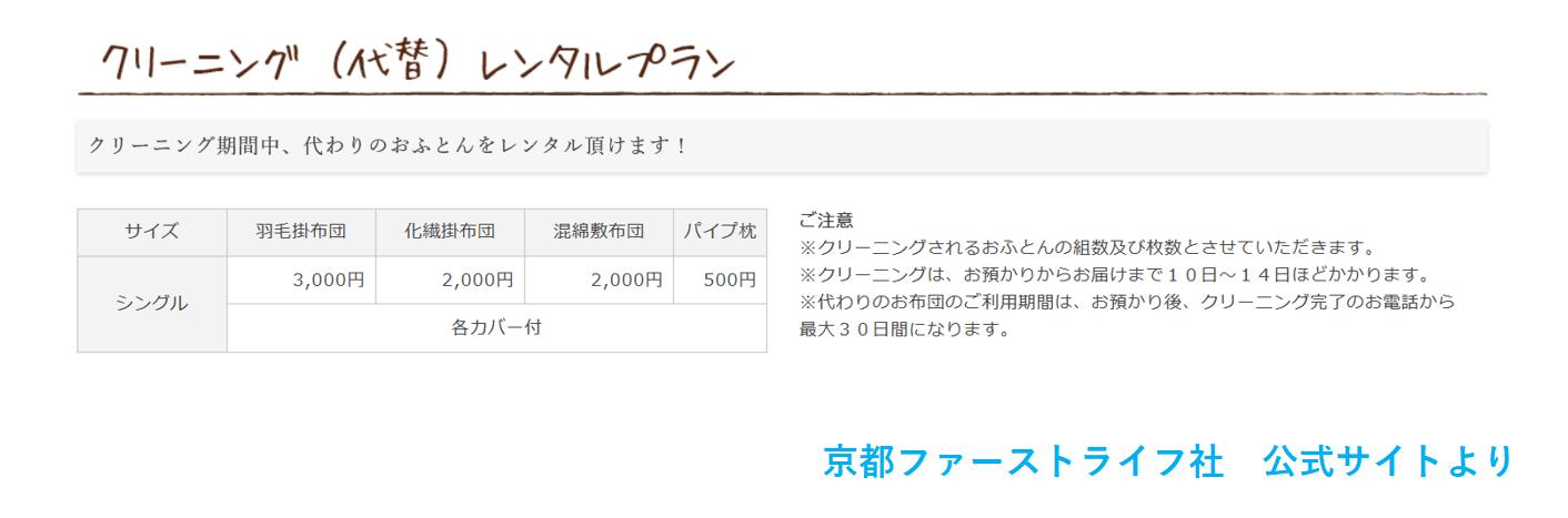 京都ファーストライフ社